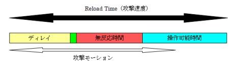 Reload_3
